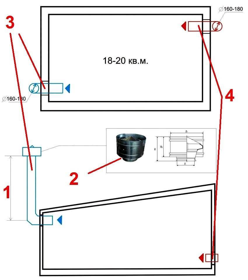 вытяжка в подвале гаража схемы фото