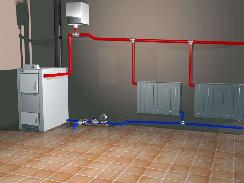 Установка котлов отопления в частном доме