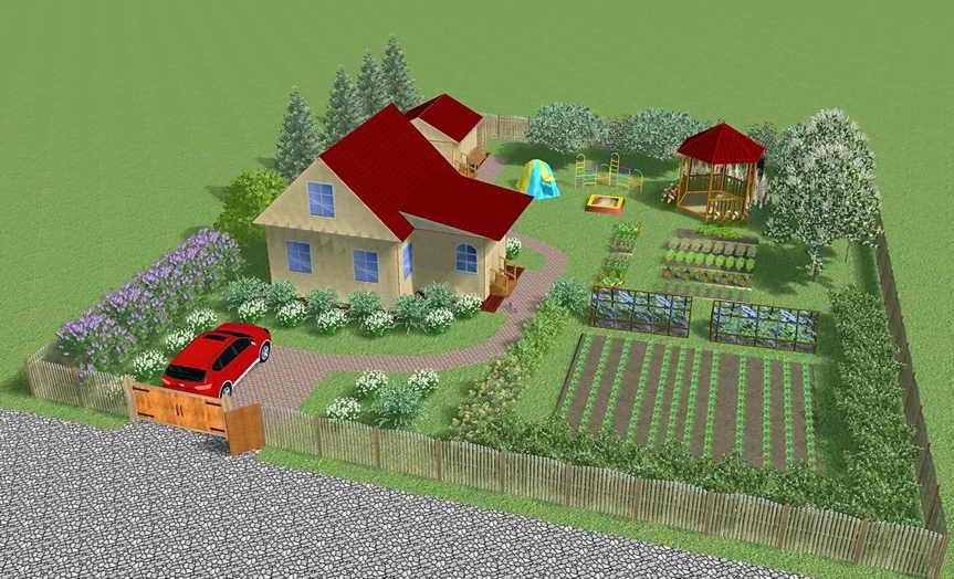 Как правильно распланировать дачный или приусадебный участокпо зонам? Что должно быть на участке загородного дома?