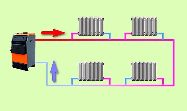 Как правильно подключить батарею отопления в квартире: схема подключения радиаторов, как подсоединить правильно, как подключать